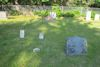 #021.048.Raynor00:  Raynor family plot